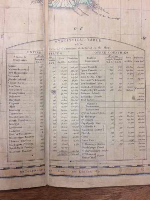 "A statistical table shown on the ""Map of the United States with the Contiguous British and Spanish Possessions,"" 1816"