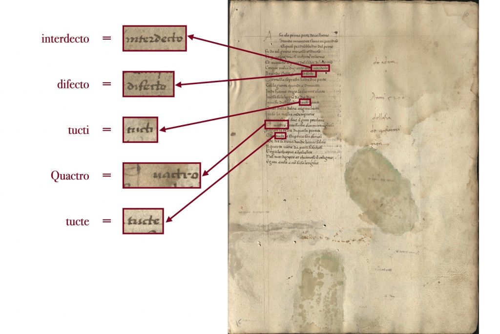 Image of of folio 16r of the Kenneth Spencer Research Library's copy of Dati's La Sfera (Pryce MS P4), with enlarged sections illustrating the preference for /ct/ instead of /tt/ in the spelling of words.