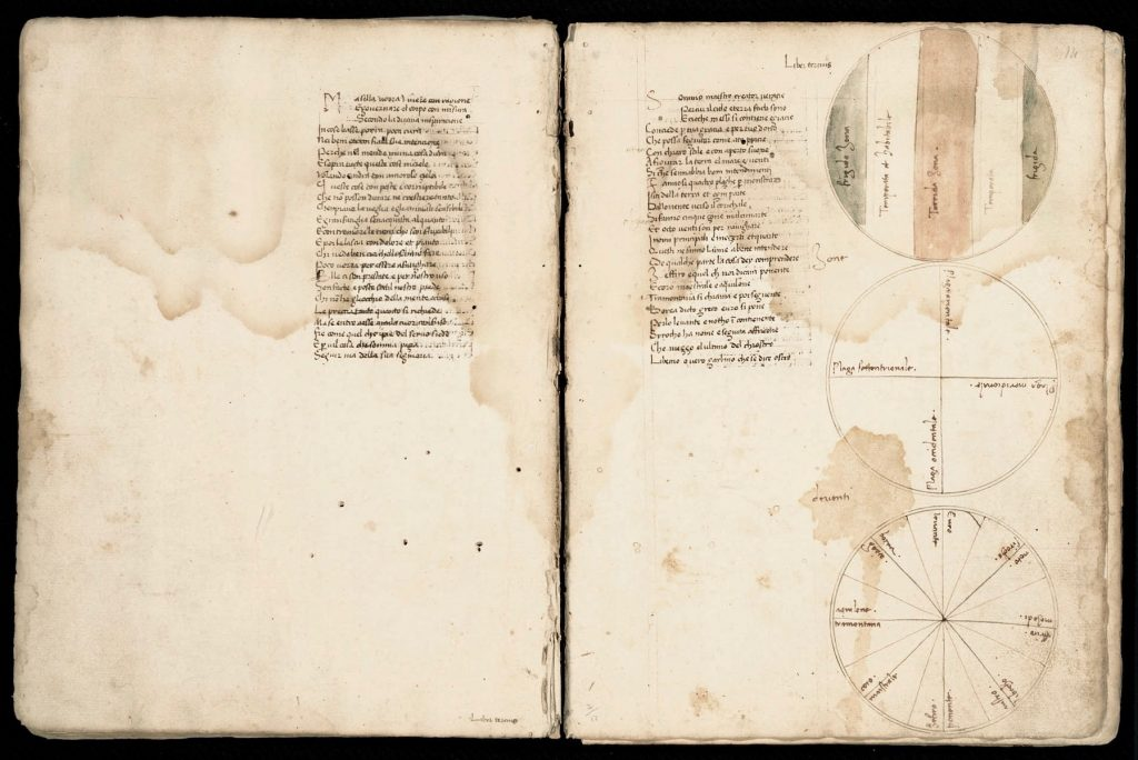 Image of the Kenneth Spencer Research Library's copy of Dati's La Sfera (Pryce MS P4), open to the end of Book II on folio 13v and the beginning of Book III on folio 14r.