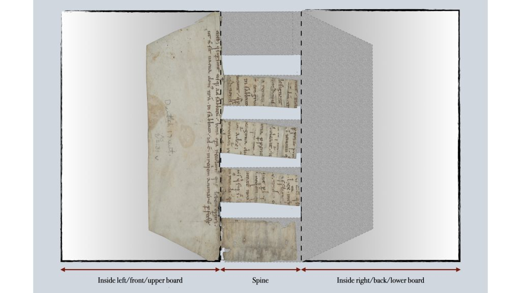Image of a a reconstruction of MS 9/2:31 employed as a comb spine lining inside a codex.